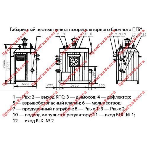 ПГБ-03Б-04М-2У1